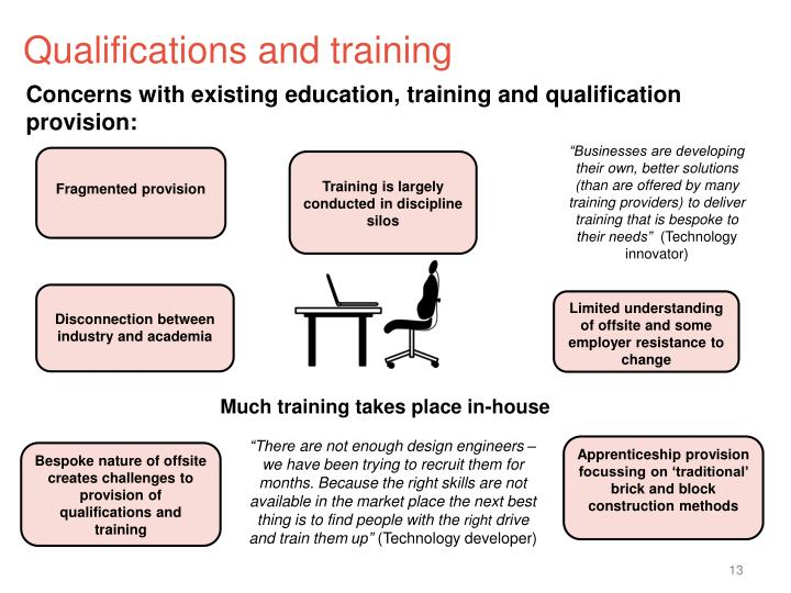 Qualifications and training