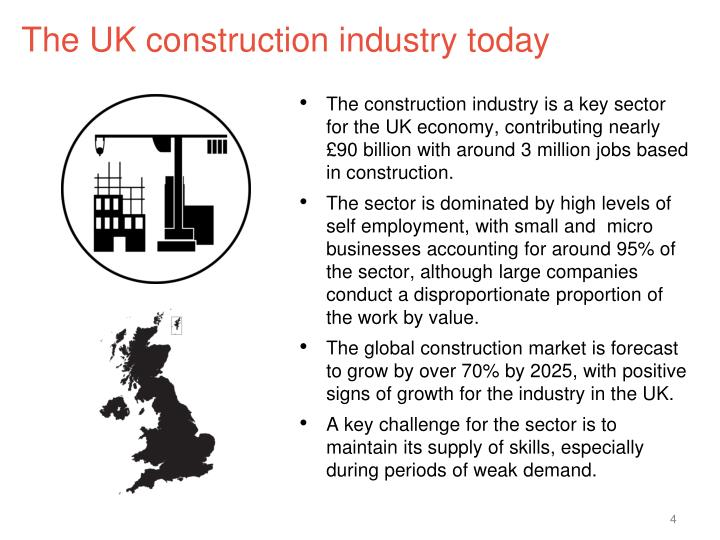 The UK construction industry today