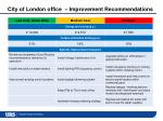 city of london office improvement recommendations