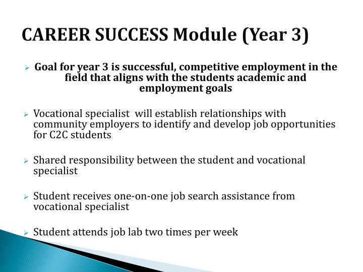 CAREER SUCCESS Module (Year 3)