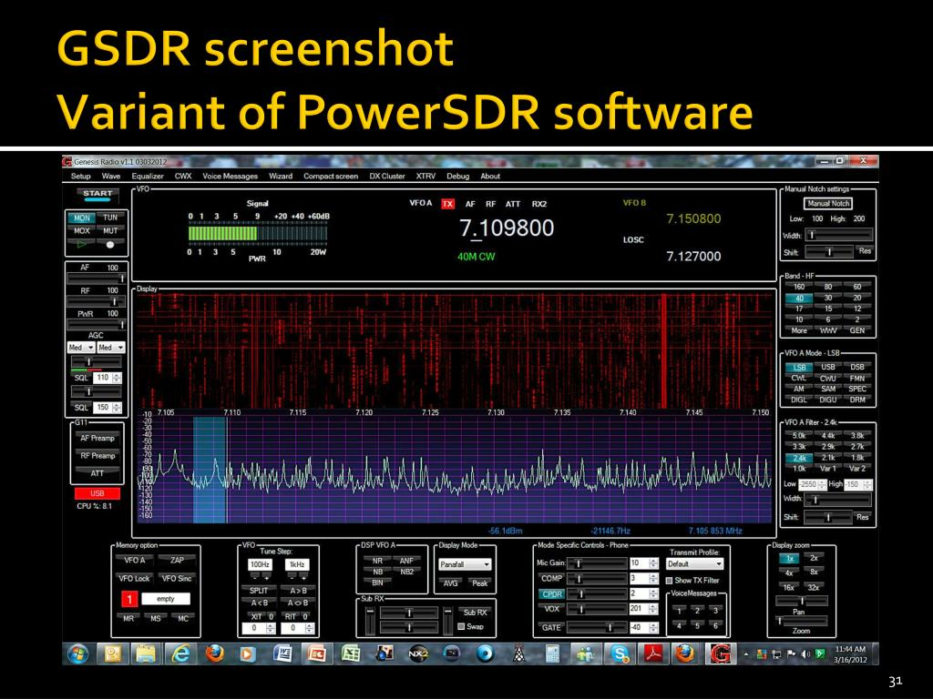 PPT - Software Defined Radio (SDR) for Amateur Radio – An Overview