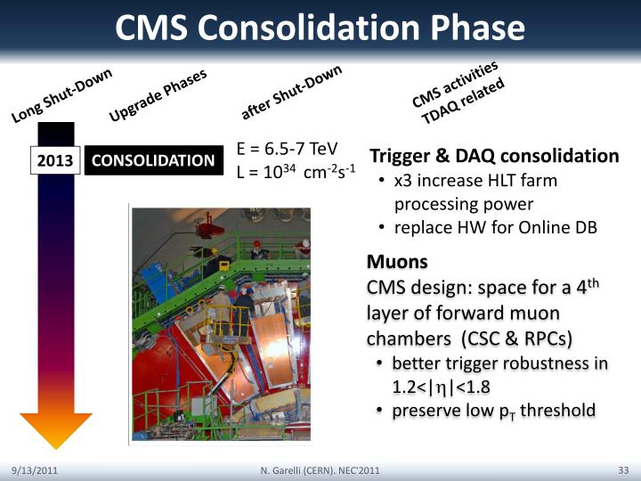 CMS Consolidation Phase