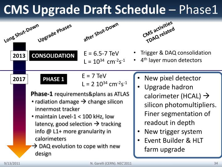 CMS Upgrade Draft Schedule