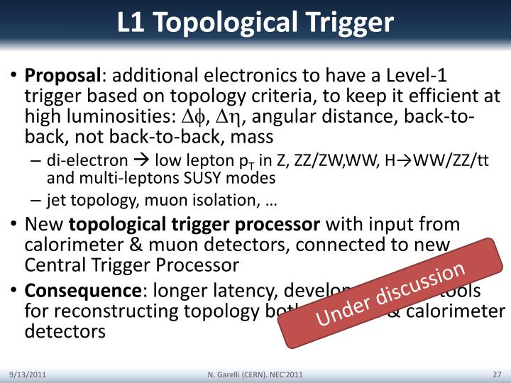 L1 Topological Trigger