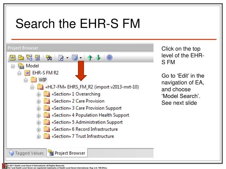 Search the EHR-S FM
