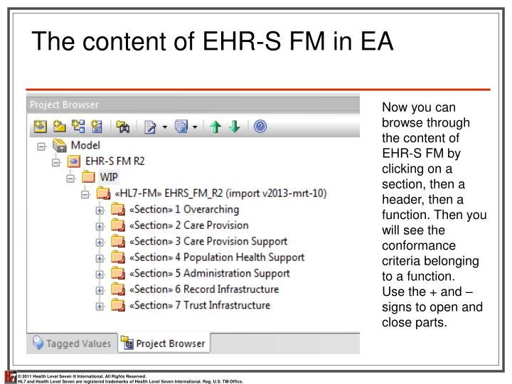 The content of EHR-S FM in EA