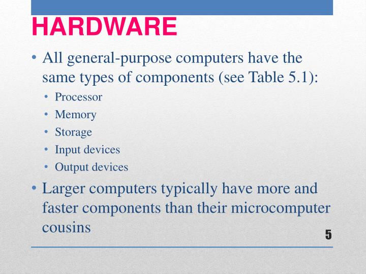 All general-purpose computers have the same types of components (see Table 5.1):
