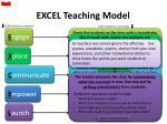 excel teaching model