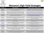 marzano s high yield strategies