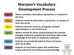 marzano s vocabulary development process