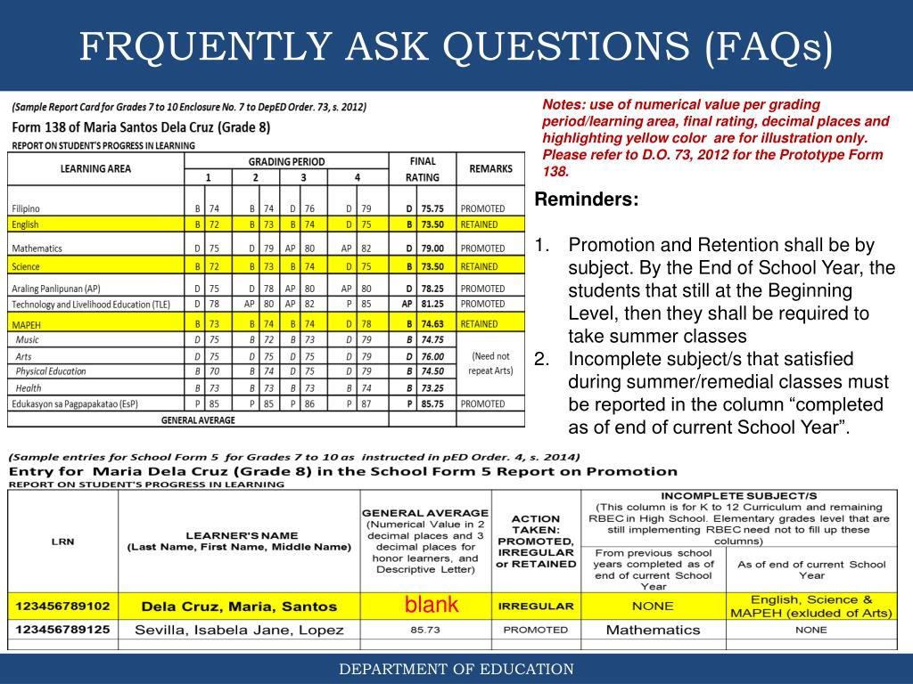 PPT - Modified School Forms PowerPoint Presentation - ID:1624853