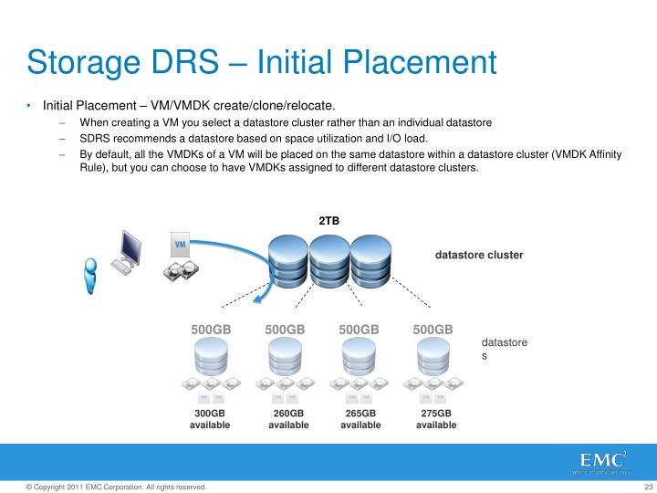 Storage DRS – Initial Placement