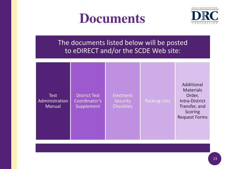 The documents listed below will be posted