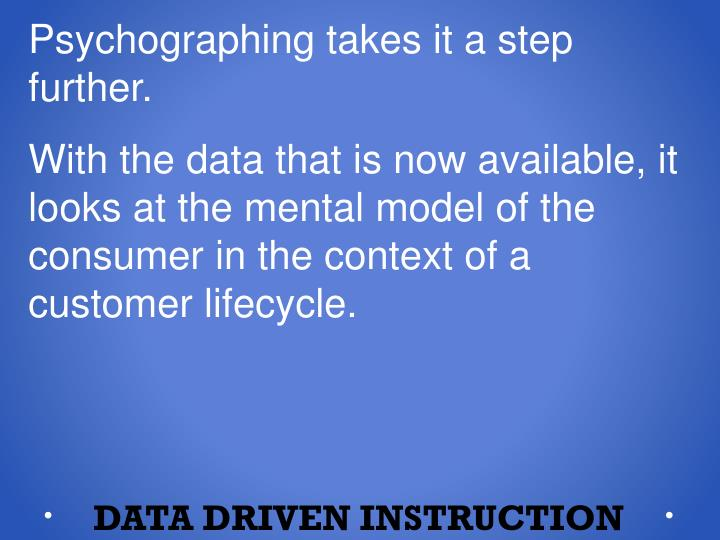 Psychographing