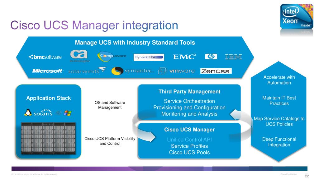 PPT - Cisco Unified Computing: the revolution as an x86