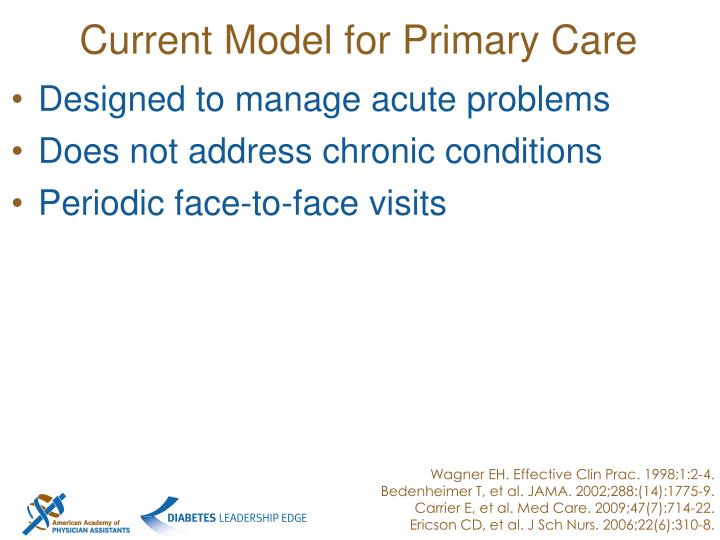 Current Model for Primary Care