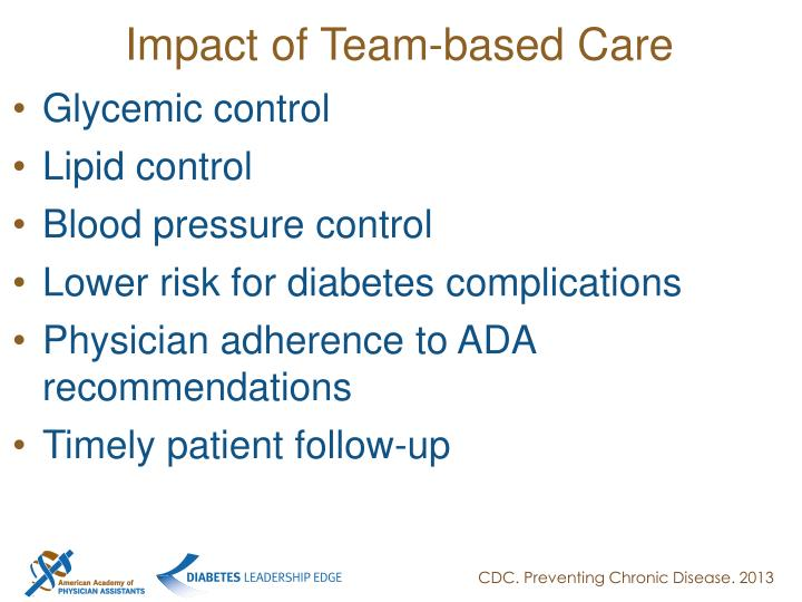 Impact of Team-based Care
