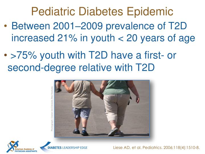 Pediatric Diabetes Epidemic