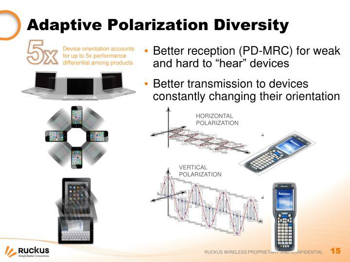 Adaptive Polarization Diversity