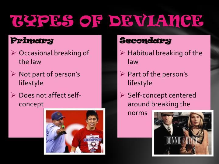 TYPES OF DEVIANCE