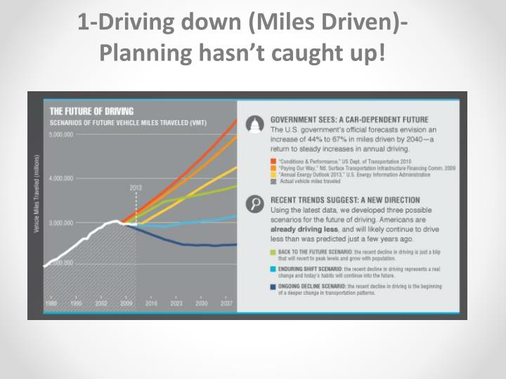 1-Driving down (Miles Driven)-