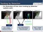 tracking by detection2