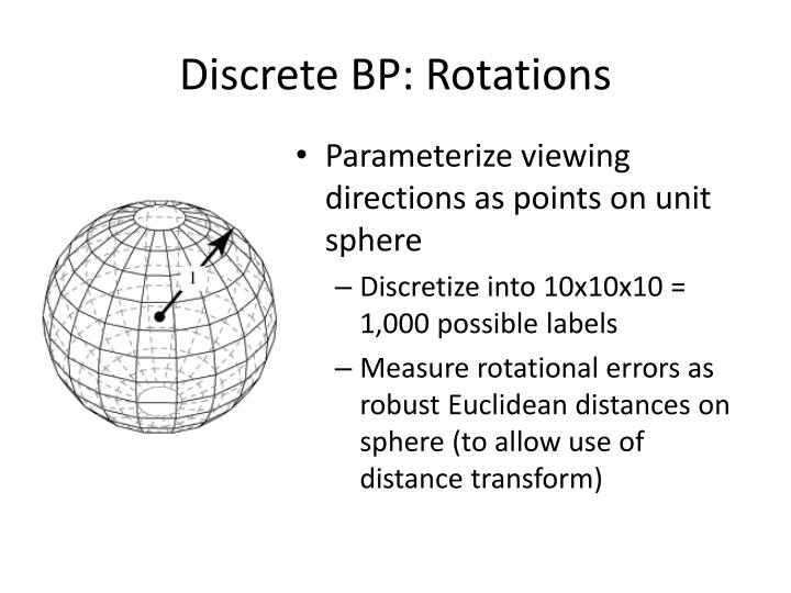 Discrete BP: Rotations
