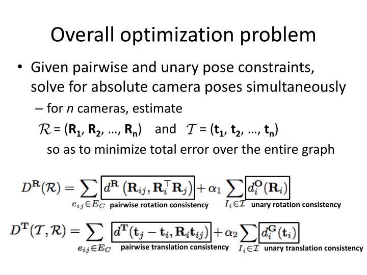 Overall optimization problem