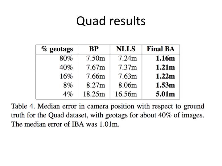 Quad results
