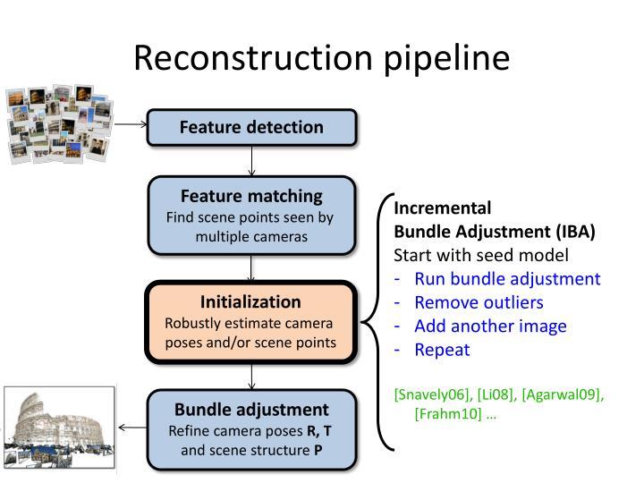 Reconstruction pipeline