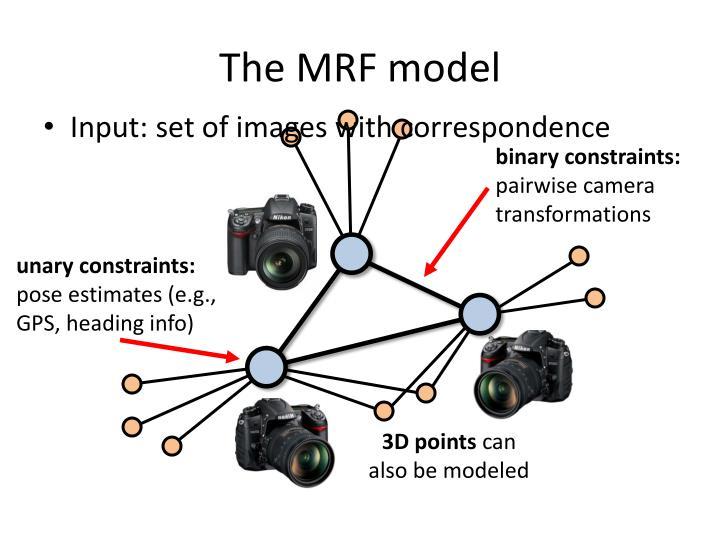 The MRF model