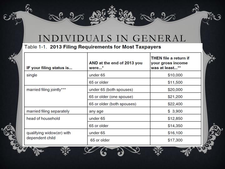 Individuals in General