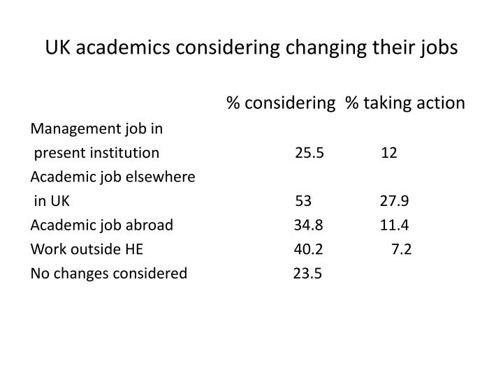 UK academics considering changing their jobs