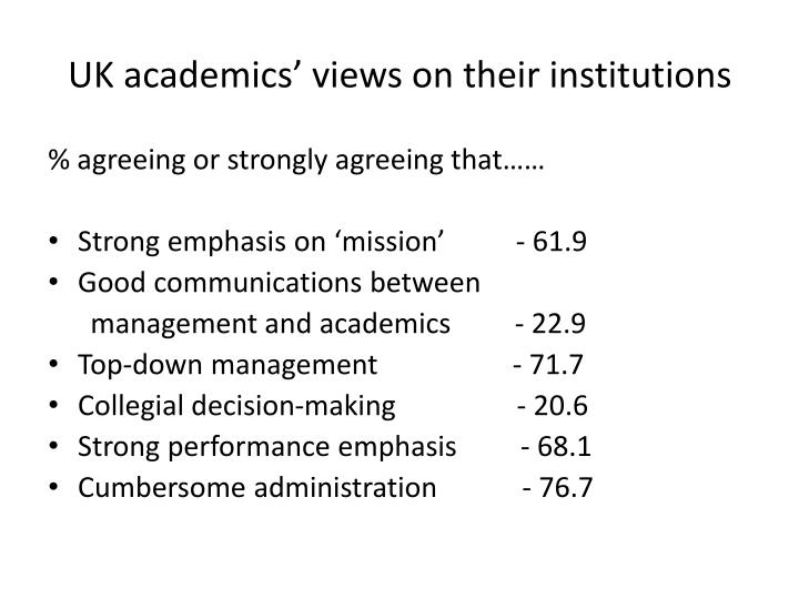 UK academics' views on their institutions