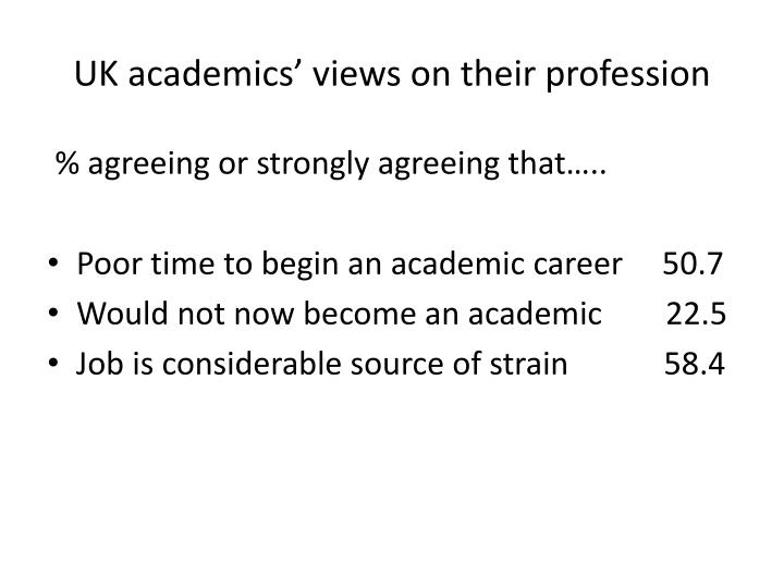 UK academics' views on their profession