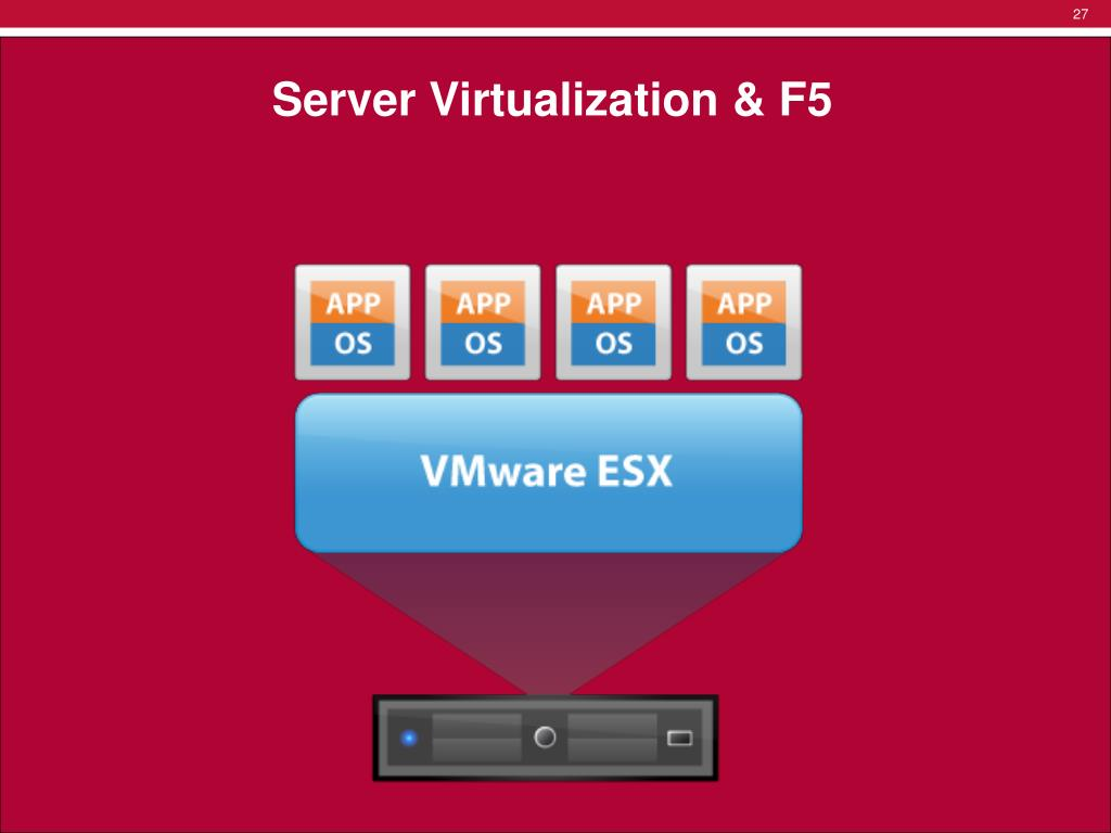 PPT - F5 VMware Solution Overview PowerPoint Presentation - ID:1625656