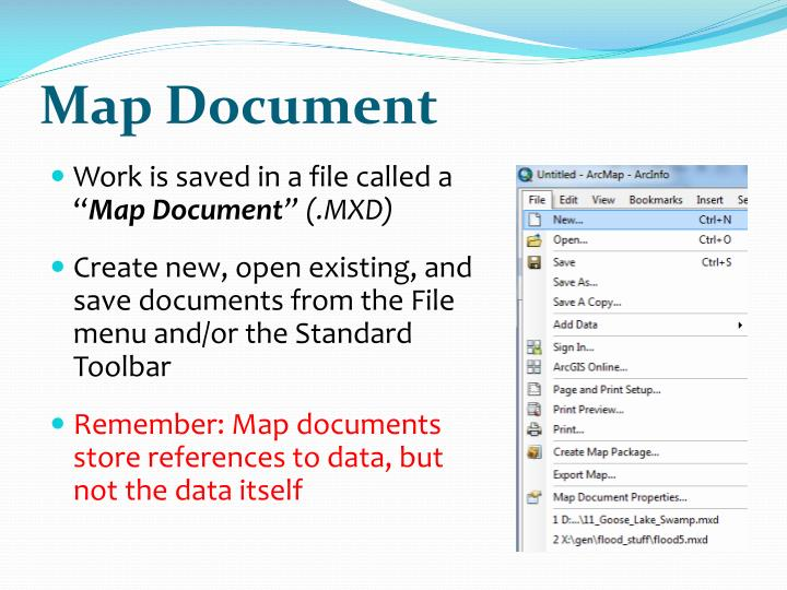 Map Document