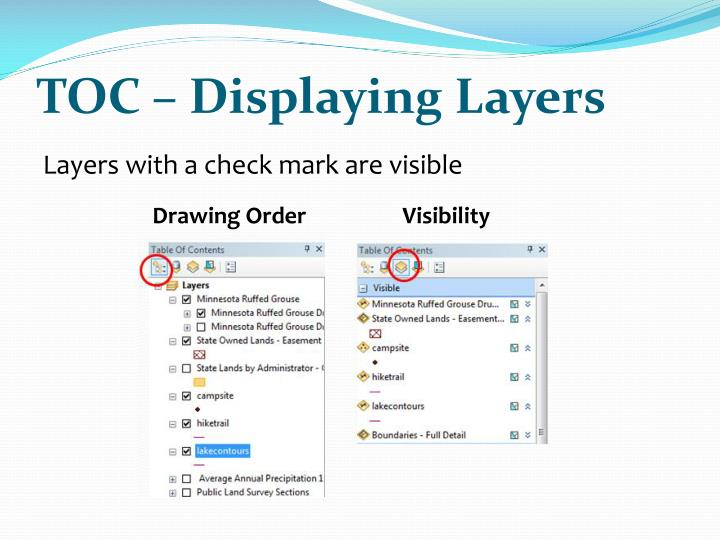 TOC – Displaying Layers