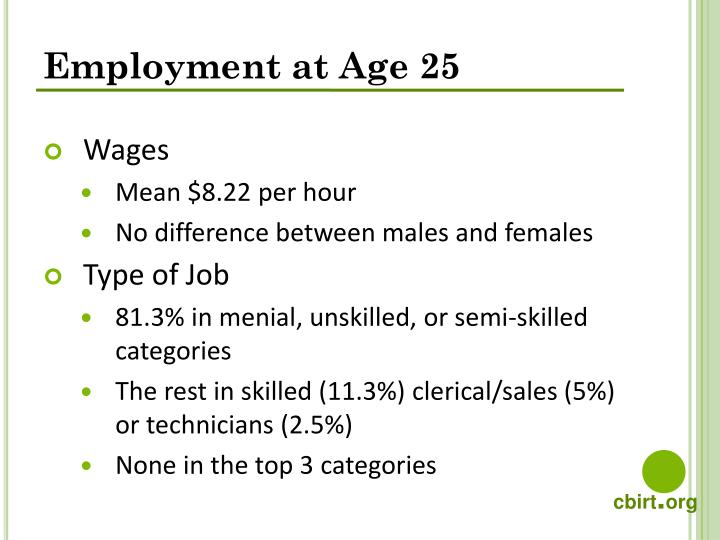Employment at Age 25