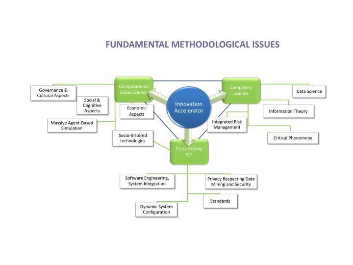 FUNDAMENTAL METHODOLOGICAL ISSUES