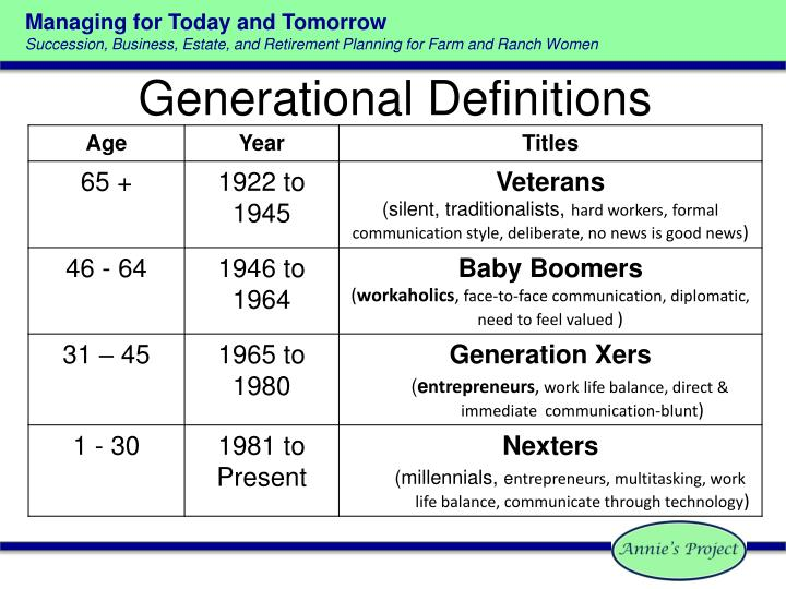 Generational Definitions