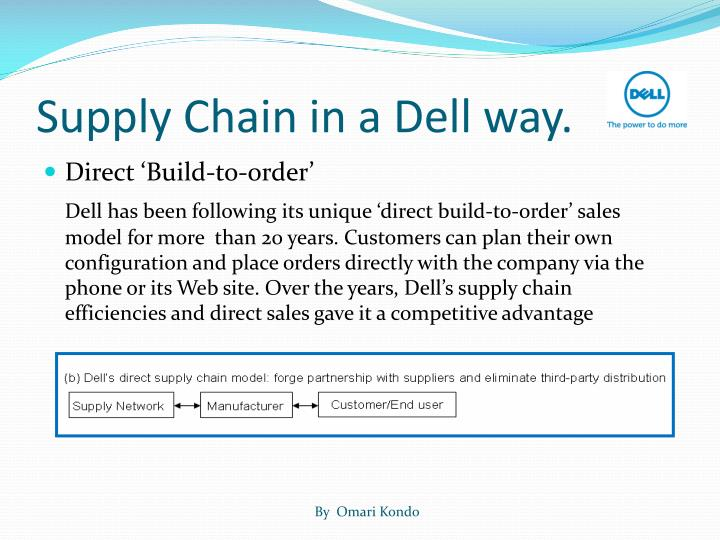 company supply chain analysis report for Supply chain analytics solutions facilitate better and strategic decision making and help manufacturing companies are under pressure to ensure product availability and timely delivery report coverage revenue forecast, company ranking, competitive landscape, growth factors, and.