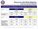 focus on life work balance task force life work 2006 2008