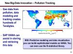 new big data innovation pollution tracking