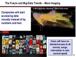 the future and big data trends more imaging