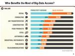 who benefits the most of big data access