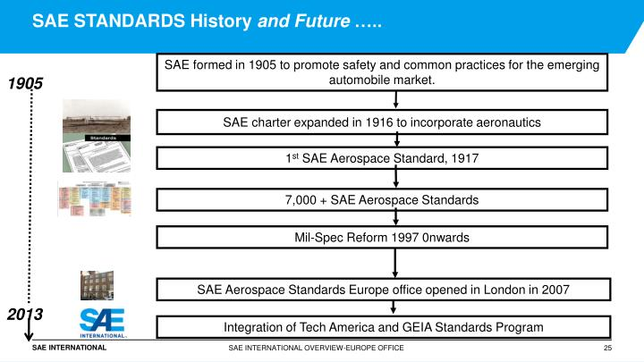 Ppt Sae International Aerospace Standards Powerpoint