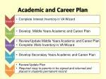 academic and career plan1