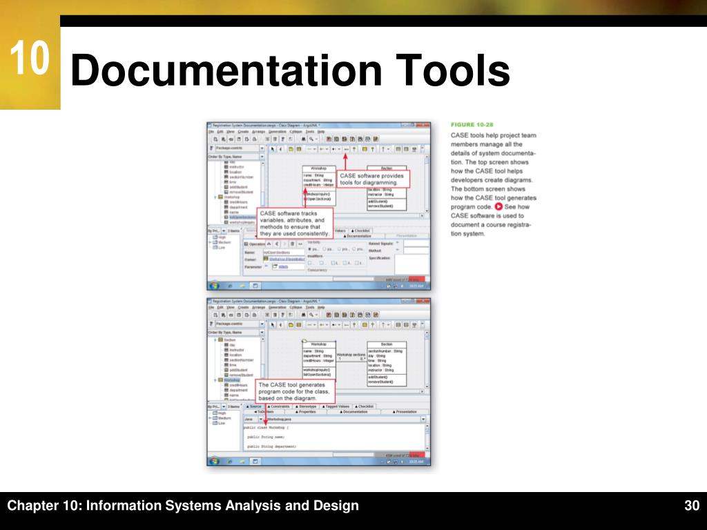 Ppt Chapter 10 Information Systems Analysis And Design Powerpoint Presentation Id 1626445