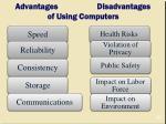 advantages disadvantages of using computers
